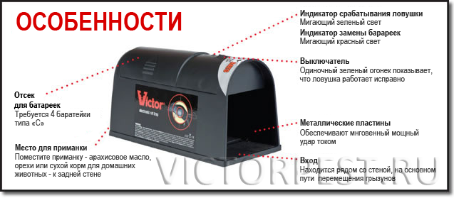 ЭЛЕКТРОННАЯ КРЫСОЛОВКА VICTOR ELECTRONIC RAT TRAP
